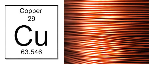 Fun facts about copper little falls alloys there are many fun and interesting facts about the metal that have accumulated over time urtaz Gallery